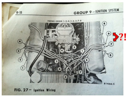 66wAJ shop manual error? cylinder numbers for 1965 & 1966 vintage ford 390 spark plug wire routing diagram at beritabola.co